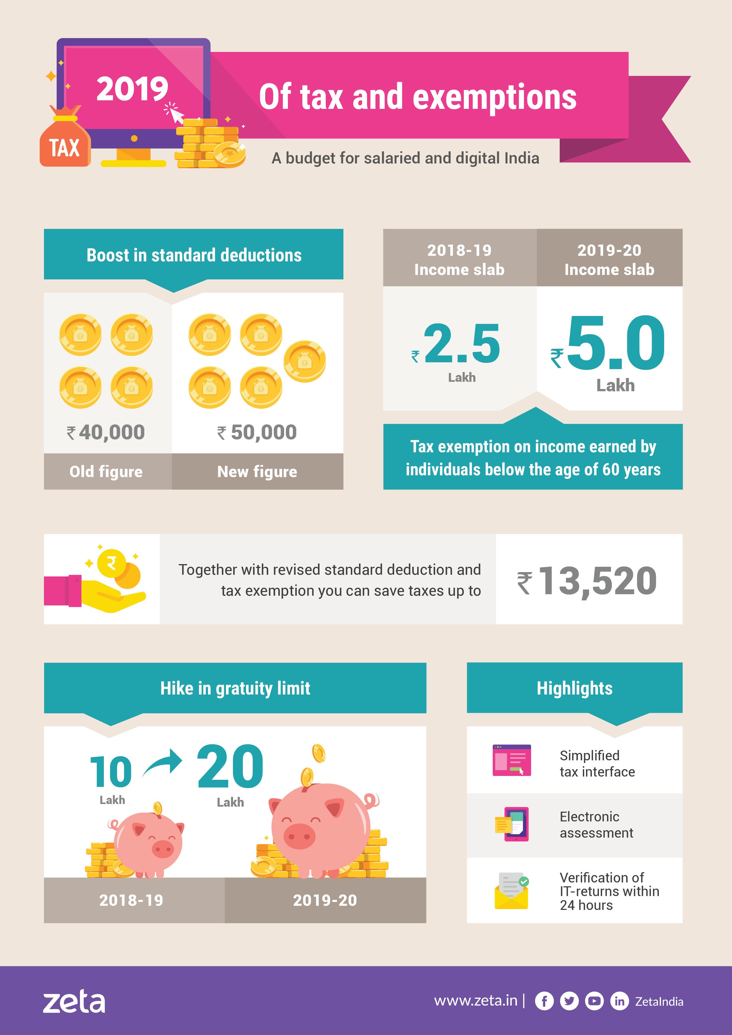 Feb_12_Budget_19-20_infographics_revised-1