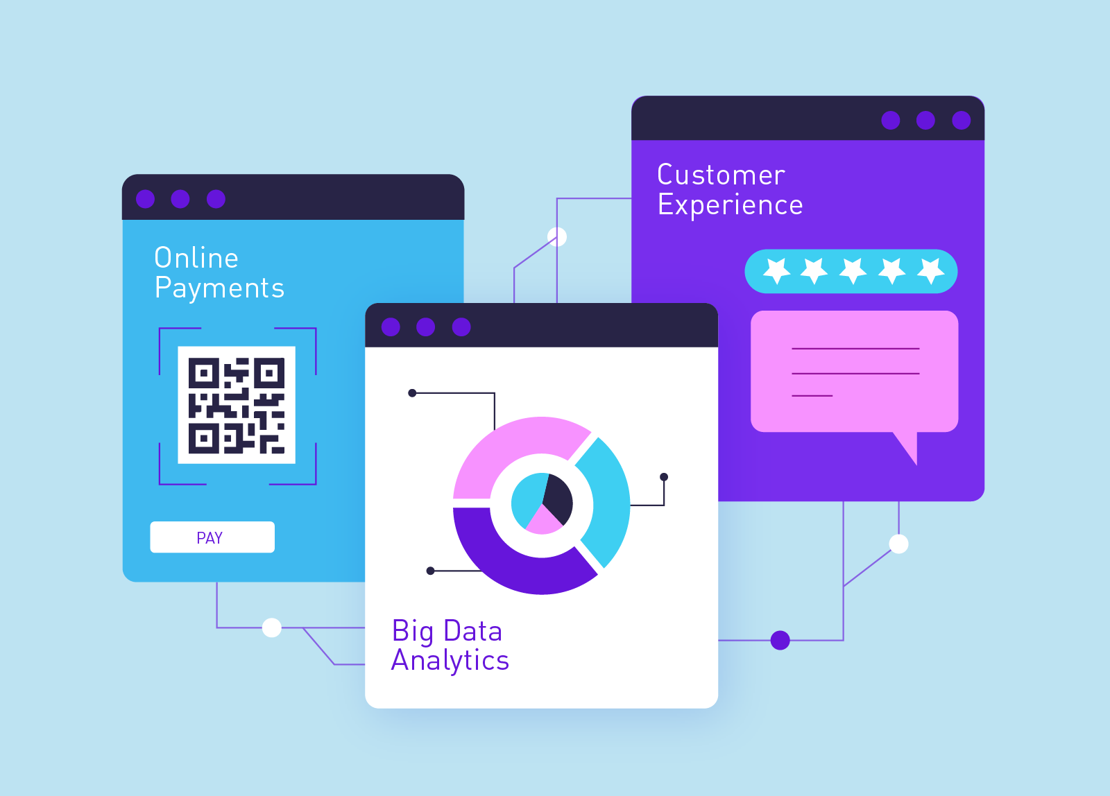 big-data-customer-experience